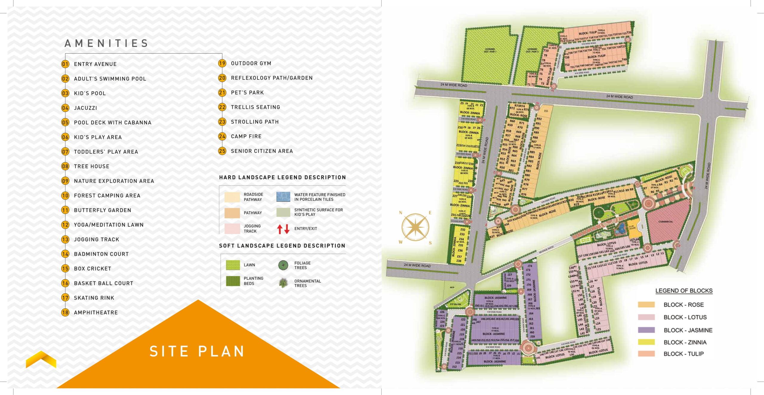 Signature Global City 37d Site Plan